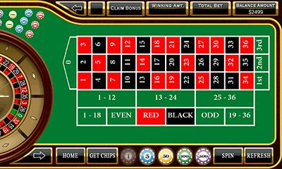 Gokken laag limiet
